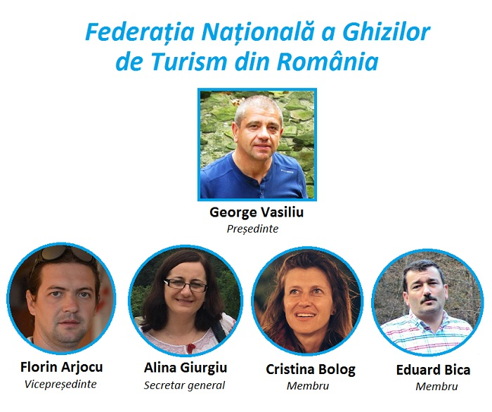 team_federatia_ghizilor